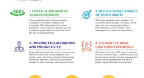 CRM Data Integration One Pager
