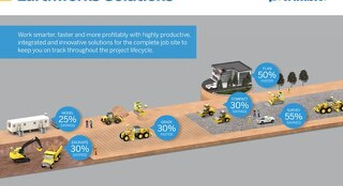 Trimble Earthworks Solutions Infographic