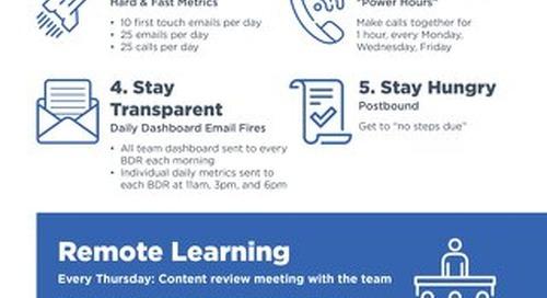 Chorus Remote BDR Team Management Checklist