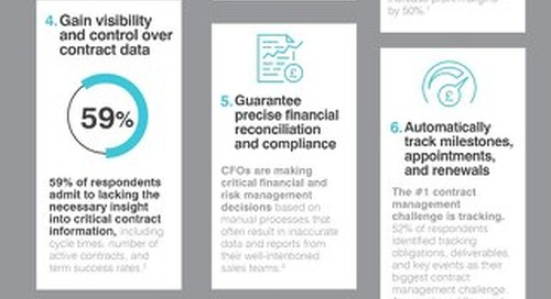 UK - 10 Traits of Effective Contract Management Infographic