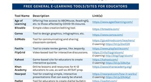 Free eLearning Tools for Distance Education