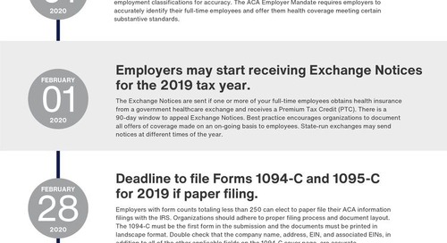 ACA Key Dates for 2020