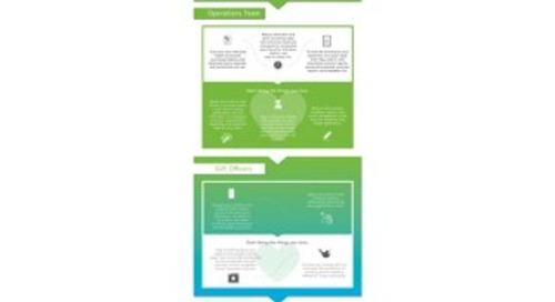 Blackbaud Raiser's Edge NXT Infographic