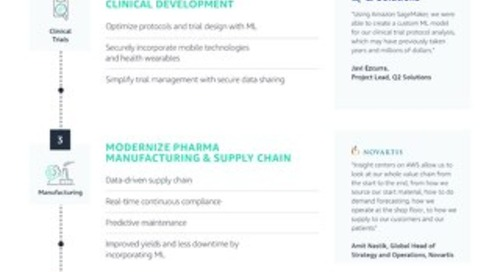 AWS for Life Sciences Infographic
