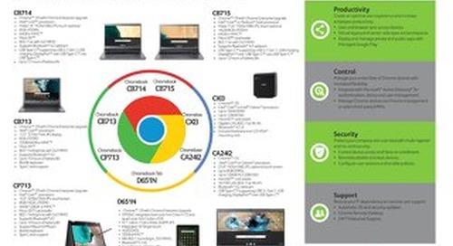 Acer Chrome for Enterprise