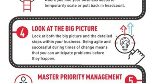 7 Steps to Planning Ahead for the Unexpected [Infographic]