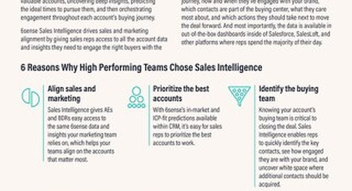 6sense Sales Intelligence One Pager