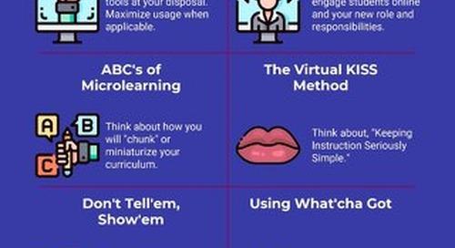 Blackboard_10_tips_distance_learning