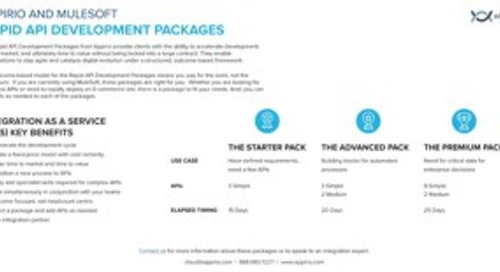 Appirio and MuleSoft Rapid API Development Packages