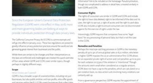 Comparison of GDPR and CCPA
