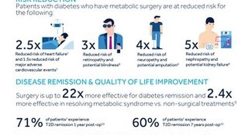 Surgery Can Improve Type II Diabetes