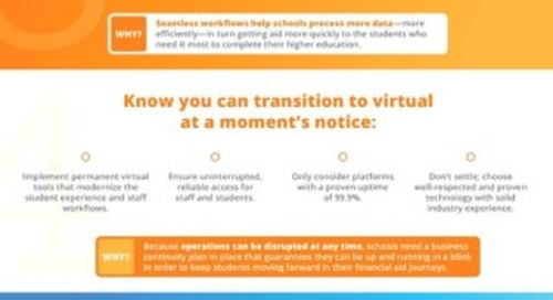7 Features of a High-Performance Virtual Office