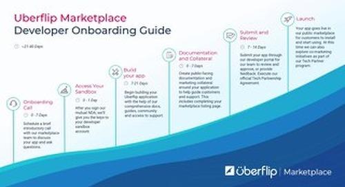 App Marketplace Developer Onboarding Guide