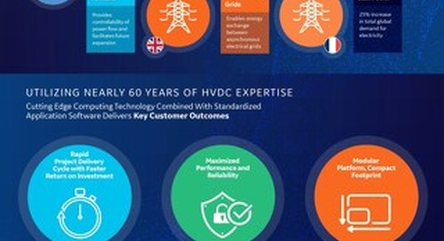 eLumina HVDC Control System Infographic