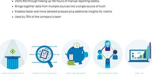 Fivetran and Looker Help Label Insight Build the Perfect Data Stack