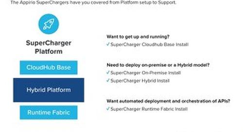 Platform SuperCharger