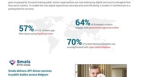 Enable future-ready public services