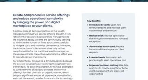 Solution Brief: Wealth Management Solutions Marketplace