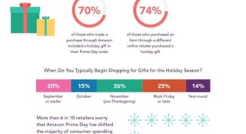 2019 Holiday Insights