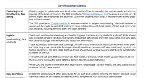 ACSA School Reopening Comparison Document