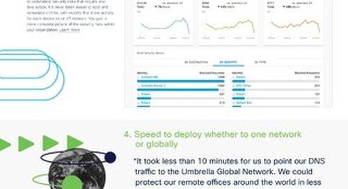 Top 5 reasons to try Cisco Umbrella