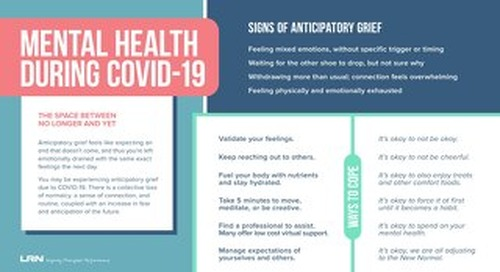 Mental Health during COVID-19 Infographic