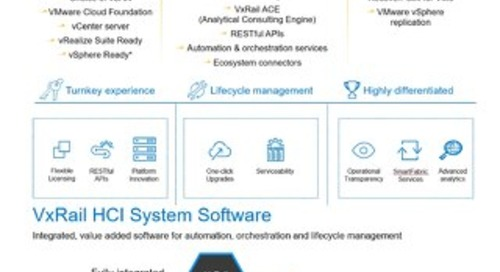 What is Inside VxRail?