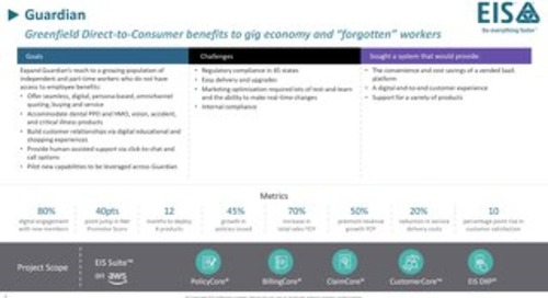 """Guardian: Greenfield Direct-to-Consumer benefits to gig economy and """"forgotten"""" workers"""