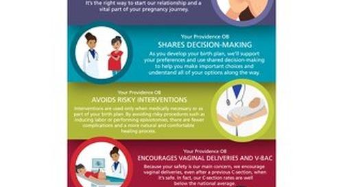 Maternity Infographic