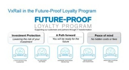 Dell VxRail Future-Proof Loyalty Program