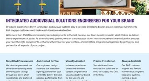 PlayNetwork - Audiovisual Systems