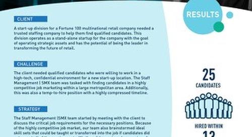 [Distribution] Expansive Outreach Campaign Produces Successful Hires and Client Development Case Study