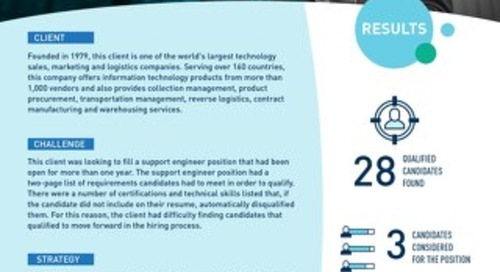 [Recruitment] Quality Sourcing Techniques to Fill Long Time Open Position Case Study