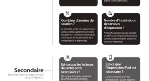 PaperCut Pricing Components en Français