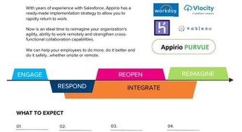 Appirio Rapid Return Implementation for WORK.com