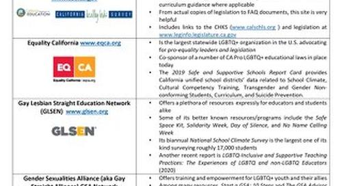 Top LGBTQ+ Supportive Organizations & Websites