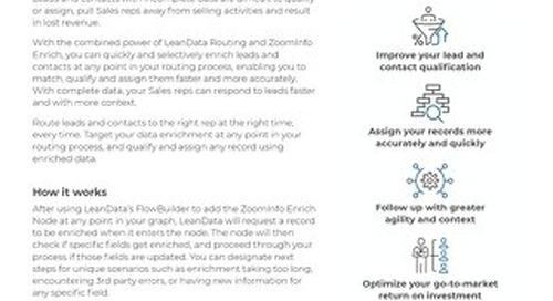 ZoomInfo Integration Datasheet