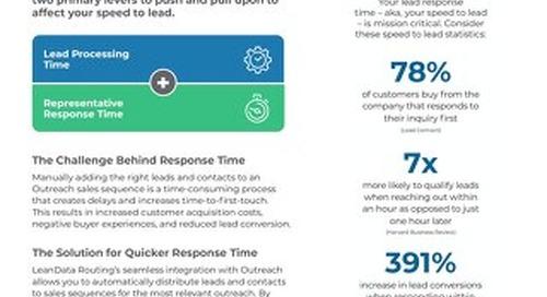 Outreach Integration Datasheet