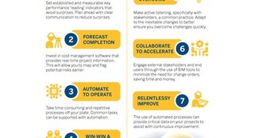 Infographic of 7 Habits of Highly Effective Project Teams