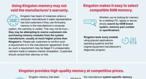 Kingston Technology Memory