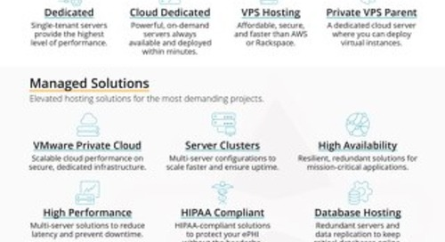 Find the Right Hosting Solution For Your Business