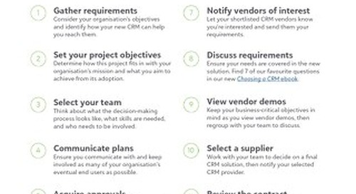 Choosing a Nonprofit CRM: 12-Step Checklist