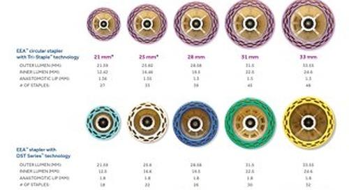 Pocket Chart: EEA™ circular stapler with Tri-Staple™ technology