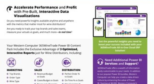 365WineTrade Power BI Content Pack