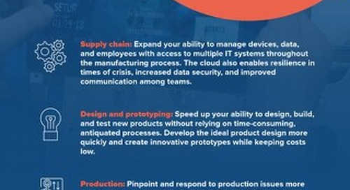 Cloud-based Innovations in Manufacturing