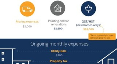 Real cost of owning a home