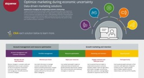 Interactive Solutions Menu - Data-driven Marketing