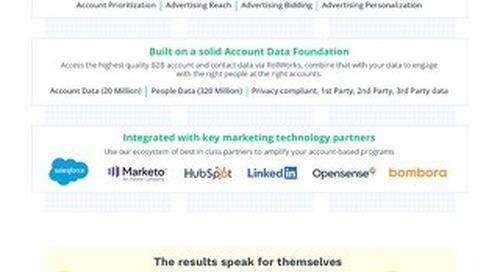 RollWorks Platform Overview