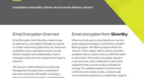 Email Encryption Secure Messaging
