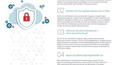 5 Möglichkeiten, wie APIs in unsicheren Zeiten helfen können